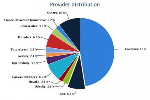 x2013-12-19-mooc-provider-558.jpg.pagespeed.ic.favilqZ78K